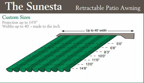 Sunesta awning size chart